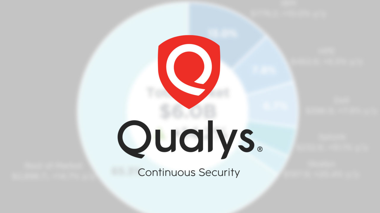 qualys-web