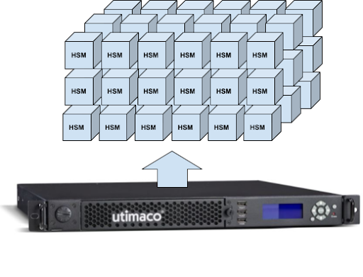 Move-to-virtualized-HSMs.png3Fwidth3D51226name3DMove-to-virtualized-HSMs