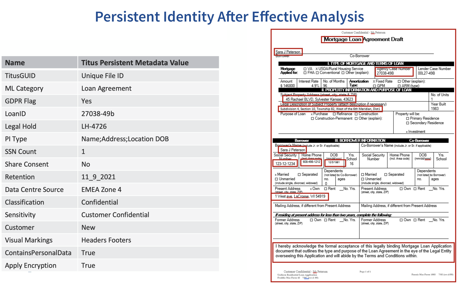 persistent identity after effective analysis