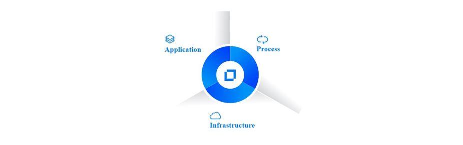 cobol-pli-application-modernize
