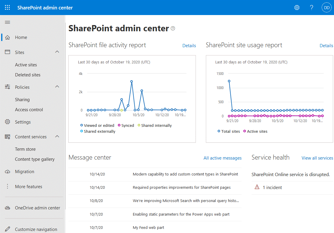 A home page of the SharePoint admin centers